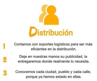 Buzoneo Valencia: Distribución de campañas publicitarias